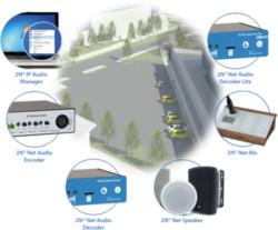 2N IP Audio System