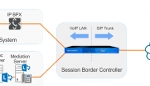 Lync Interworking with IP-PBX