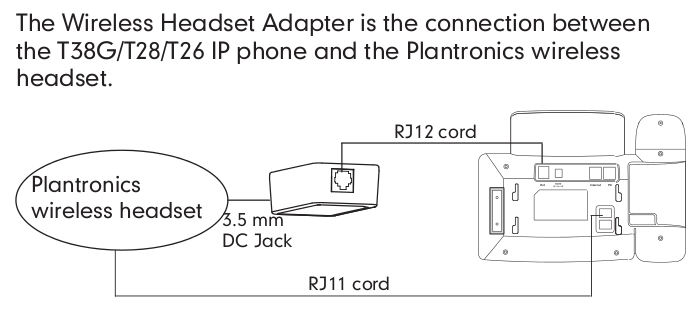 yealink ehs36 wireless headset adaptor connecting to jabra sennheiser and plantronics ehs
