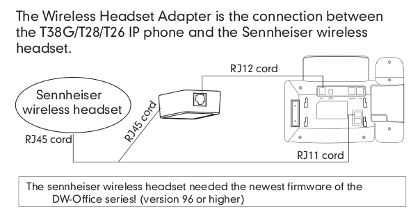 Yealink Ehs36 Wireless Headset Adaptor